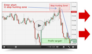 Click Here Now To Download the Forex Boss Trading System eBook